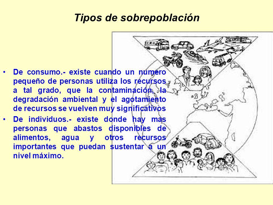 Tipos de sobrepoblación