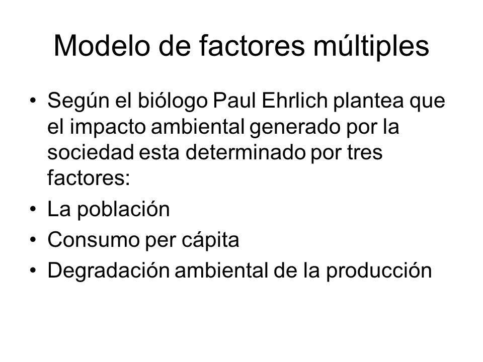 Modelo de factores múltiples