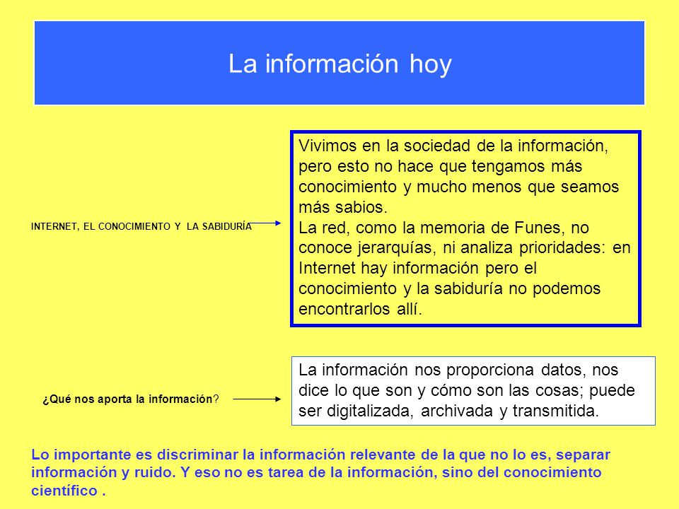 ¿Qué nos aporta la información