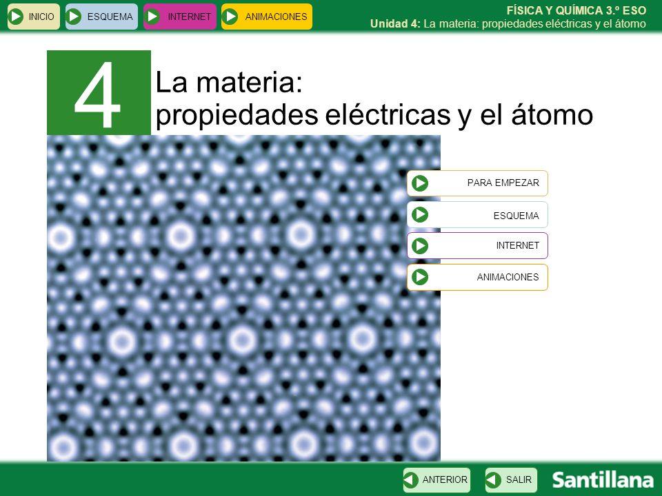 4 La materia: propiedades eléctricas y el átomo ESQUEMA PARA EMPEZAR