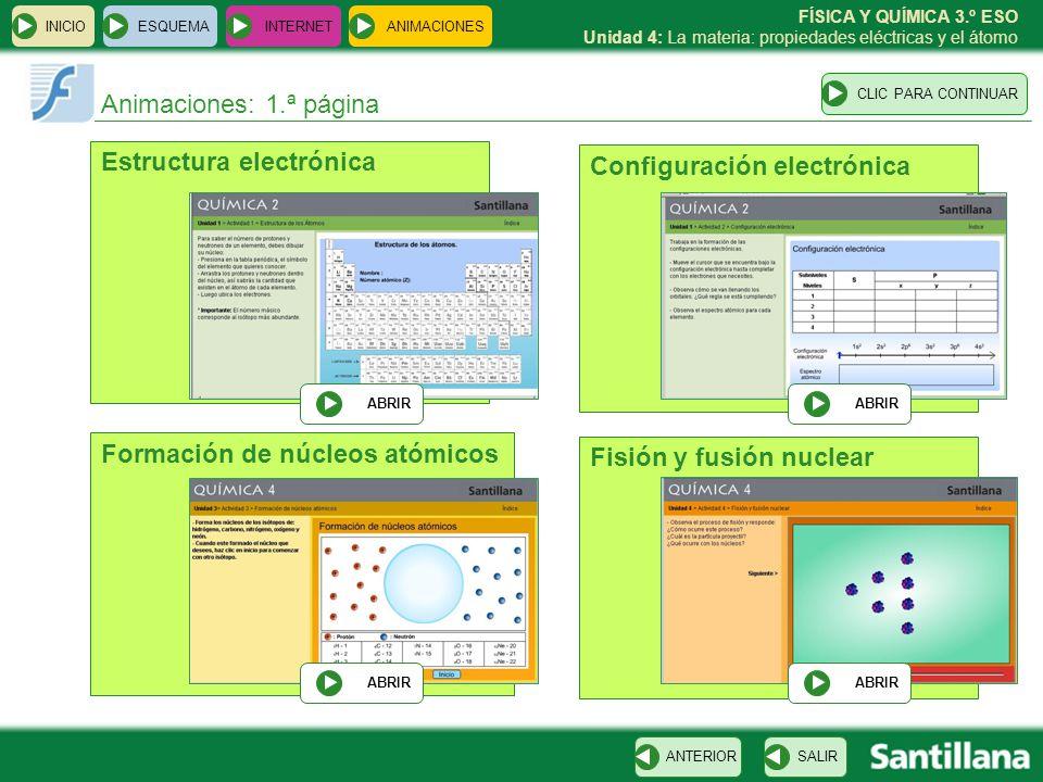 Estructura electrónica Configuración electrónica