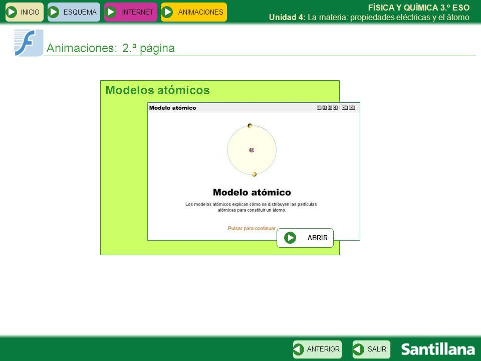 Animaciones: 2.ª página Modelos atómicos ABRIR