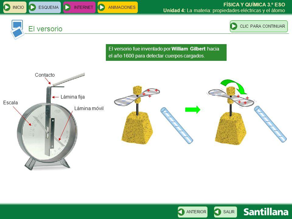 CLIC PARA CONTINUAR El versorio. El versorio fue inventado por William Gilbert hacia el año 1600 para detectar cuerpos cargados.