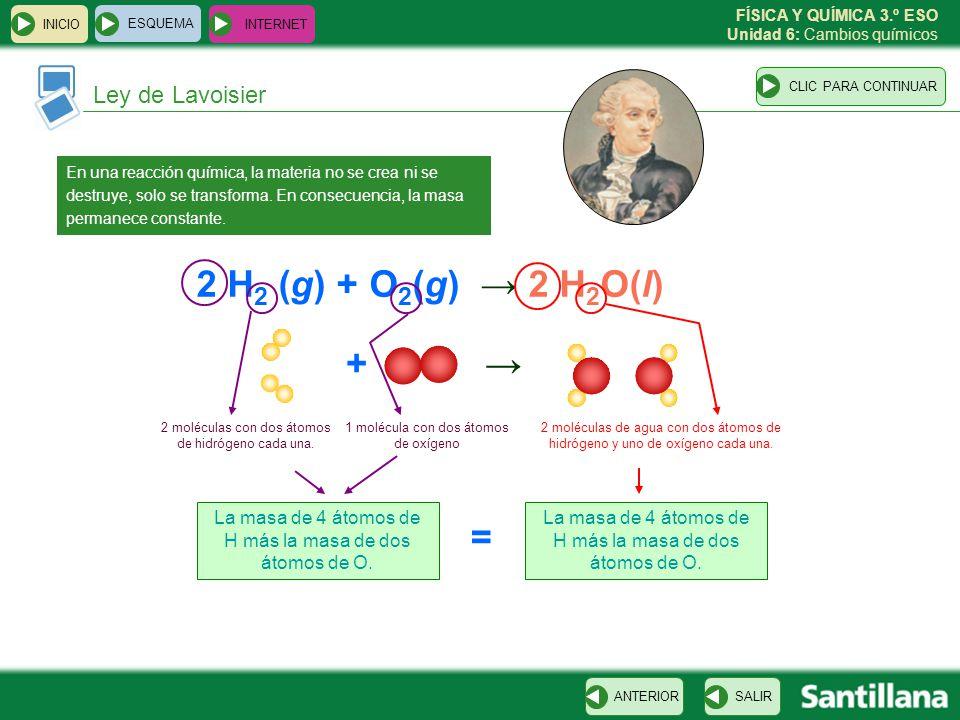 2 H2 (g) + O2(g) → 2 H2O(l) + → = Ley de Lavoisier
