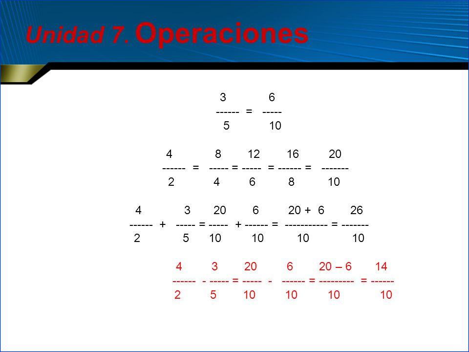 Unidad 7. Operaciones 3 6 ------ = ----- 5 10 4 8 12 16 20