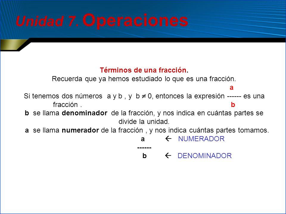 Unidad 7. Operaciones Términos de una fracción.