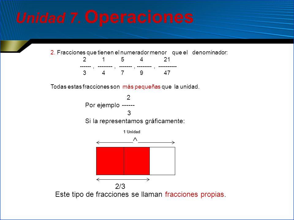 Unidad 7. Operaciones 2. Fracciones que tienen el numerador menor que el denominador: 2 1 5 4 21.