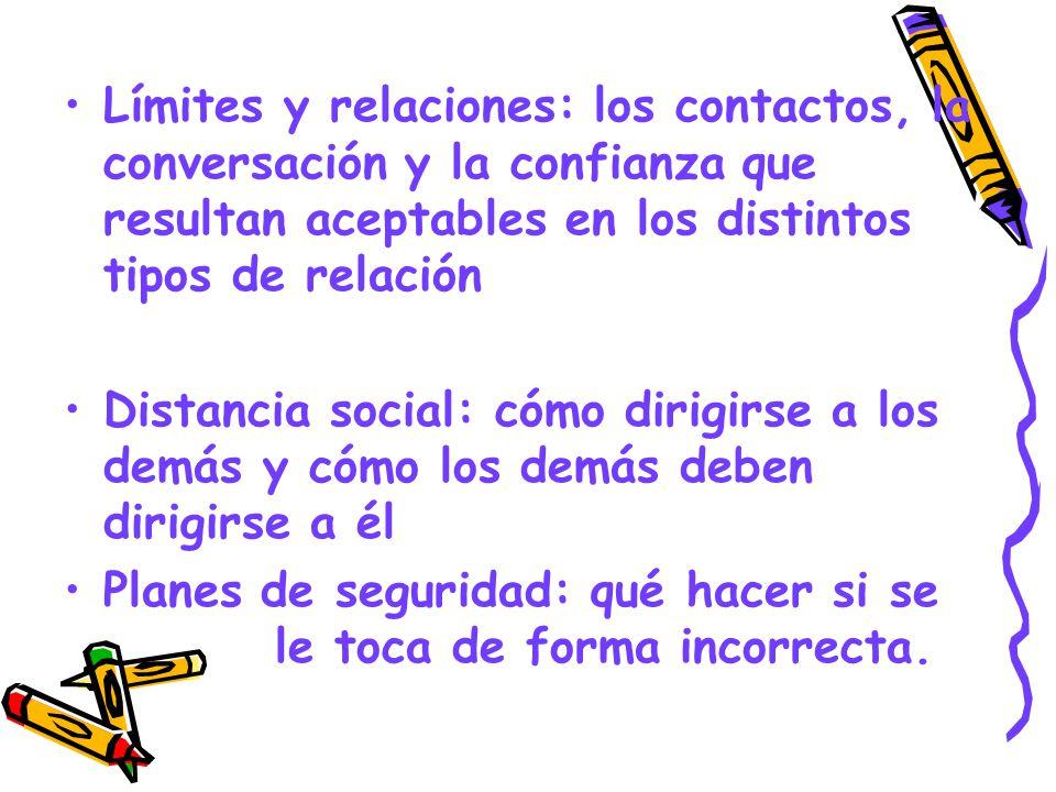 Límites y relaciones: los contactos, la conversación y la confianza que resultan aceptables en los distintos tipos de relación
