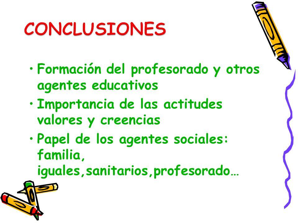 CONCLUSIONES Formación del profesorado y otros agentes educativos