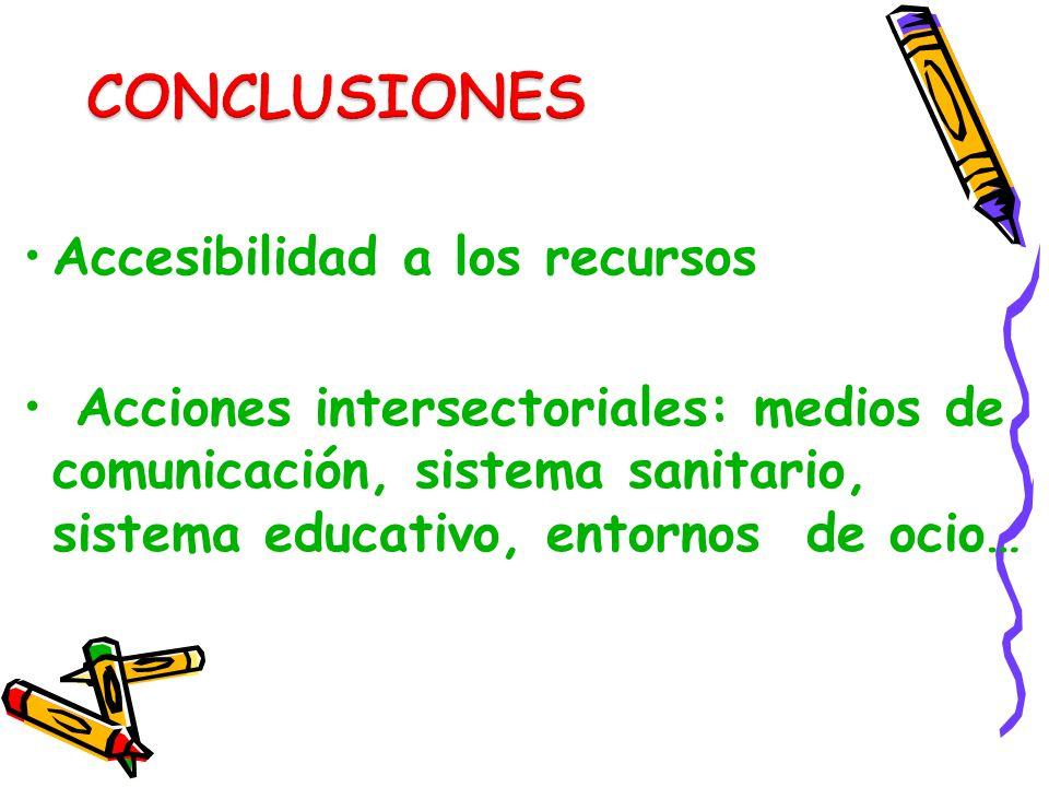 CONCLUSIONES Accesibilidad a los recursos