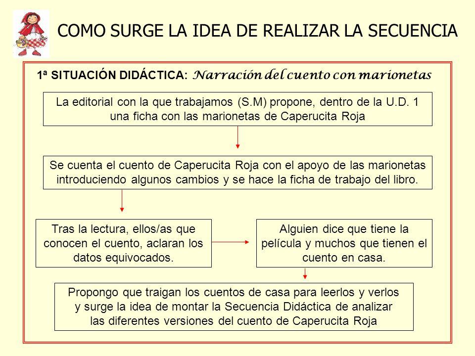 COMO SURGE LA IDEA DE REALIZAR LA SECUENCIA