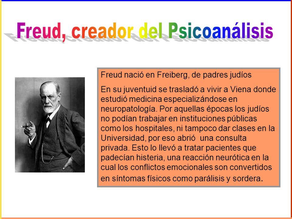 Freud, creador del Psicoanálisis