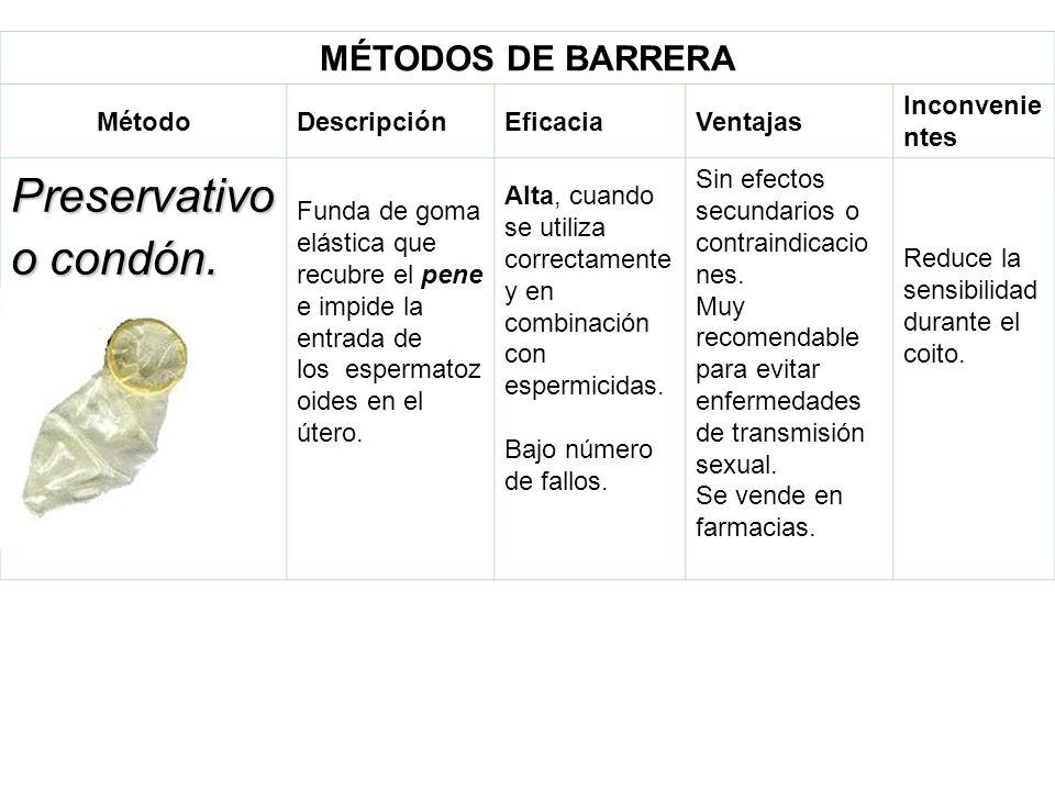 Preservativo o condón. MÉTODOS DE BARRERA Método Descripción Eficacia