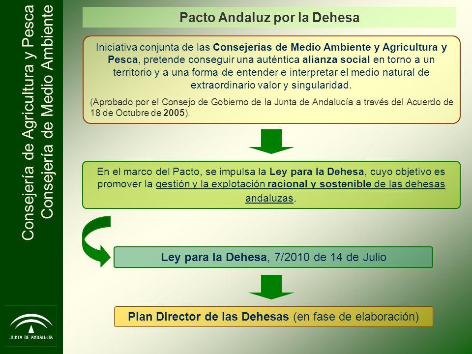 Pacto Andaluz por la Dehesa