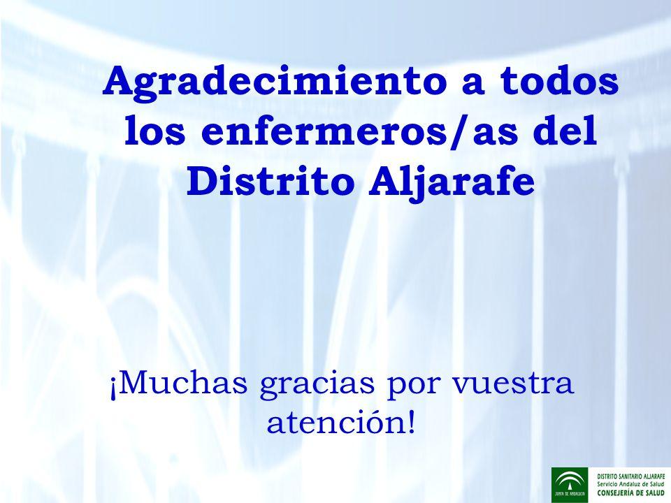 Agradecimiento a todos los enfermeros/as del Distrito Aljarafe