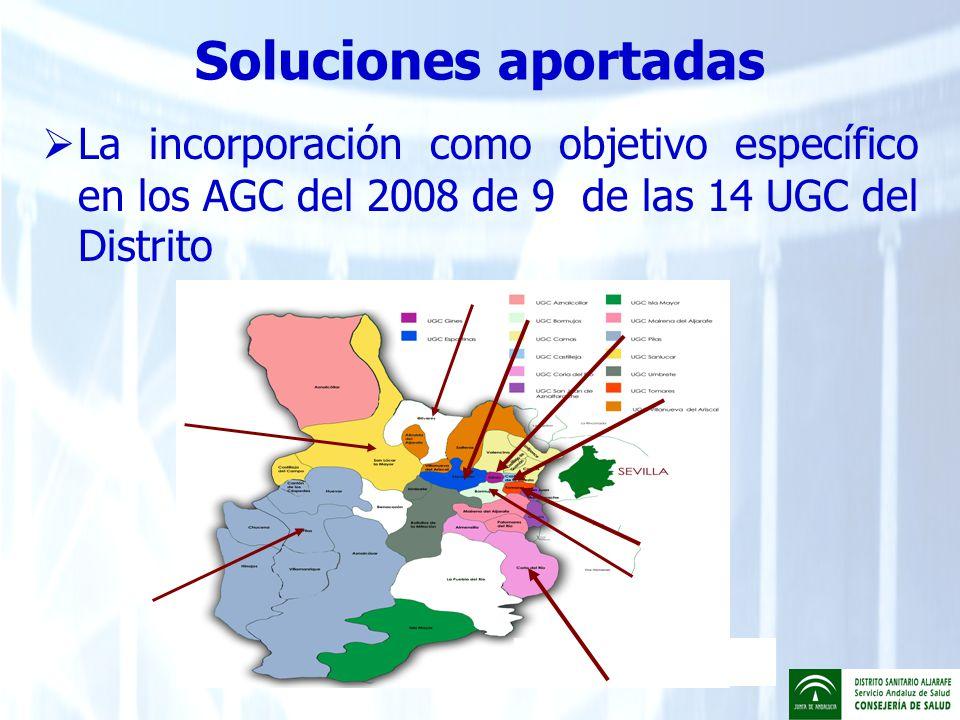 Soluciones aportadas La incorporación como objetivo específico en los AGC del 2008 de 9 de las 14 UGC del Distrito.
