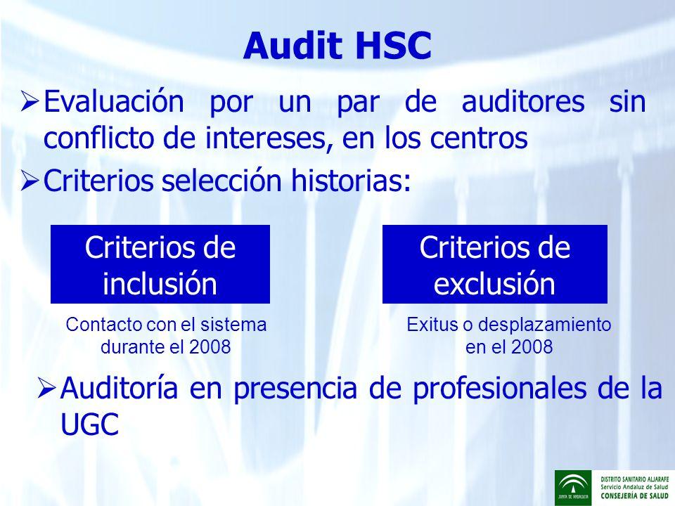 Audit HSC Evaluación por un par de auditores sin conflicto de intereses, en los centros. Criterios selección historias:
