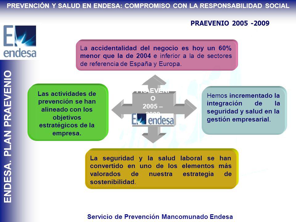 Premio Expansión & Empleo 2006 al mejor proyecto de innovación RRHH.