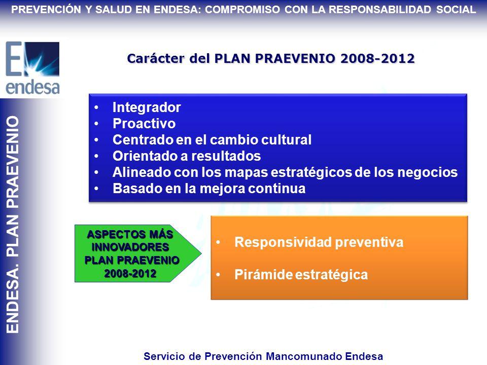 Por qué un nuevo PLAN PRAEVENIO 2008-2012
