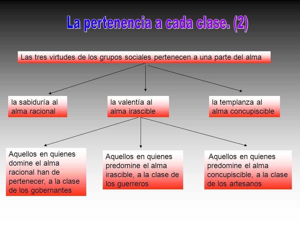 La pertenencia a cada clase. (2)