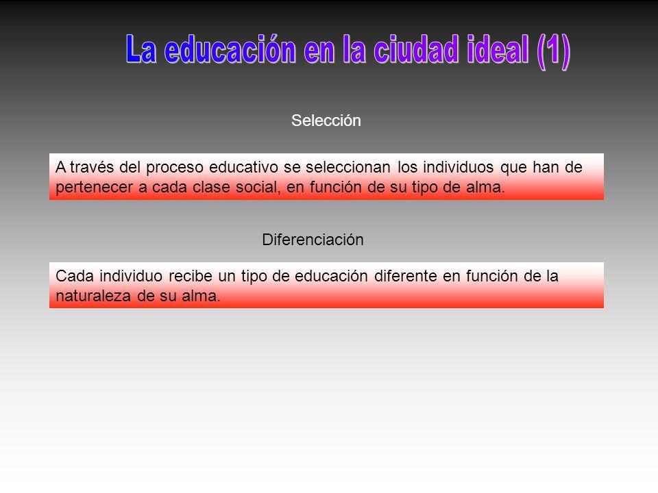 La educación en la ciudad ideal (1)