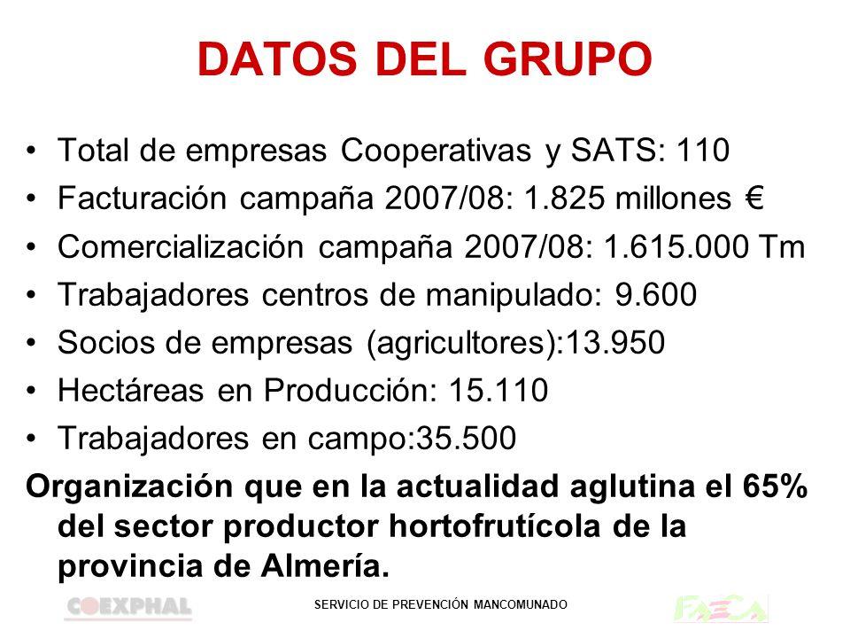 DATOS DEL GRUPO Total de empresas Cooperativas y SATS: 110