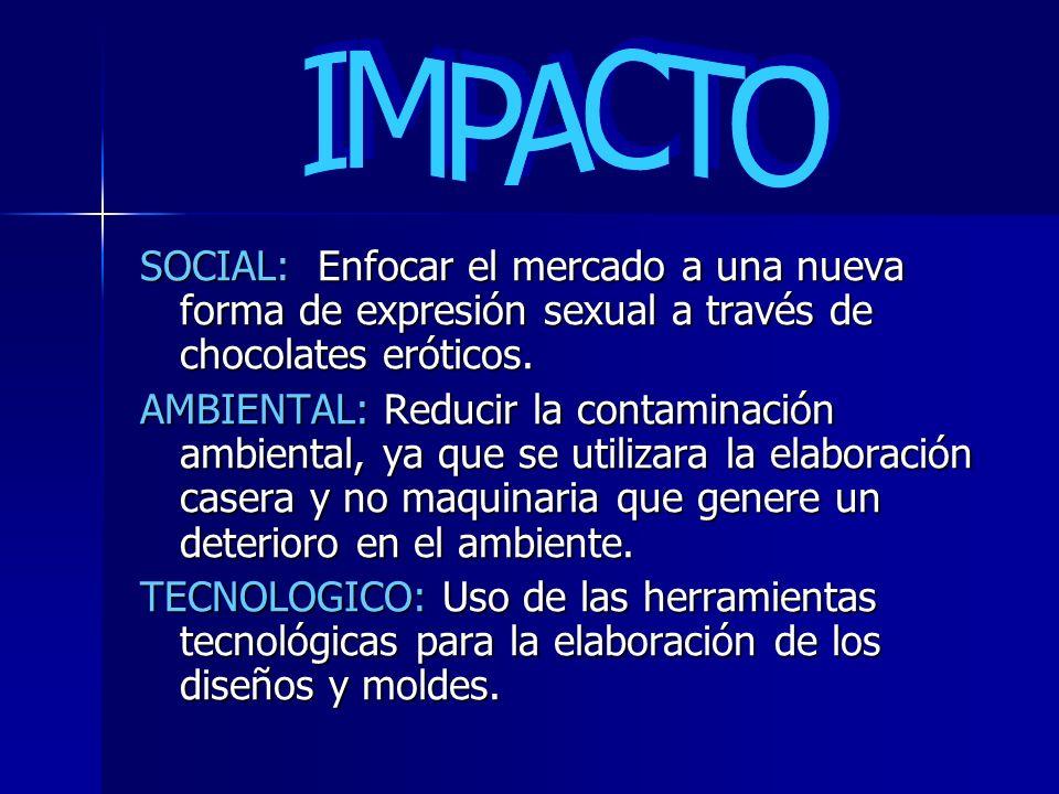 IMPACTO SOCIAL: Enfocar el mercado a una nueva forma de expresión sexual a través de chocolates eróticos.