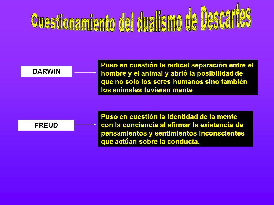 Cuestionamiento del dualismo de Descartes
