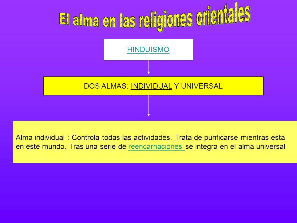 El alma en las religiones orientales