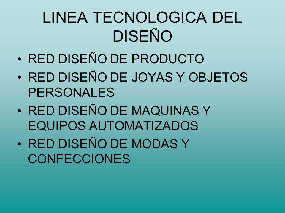 LINEA TECNOLOGICA DEL DISEÑO