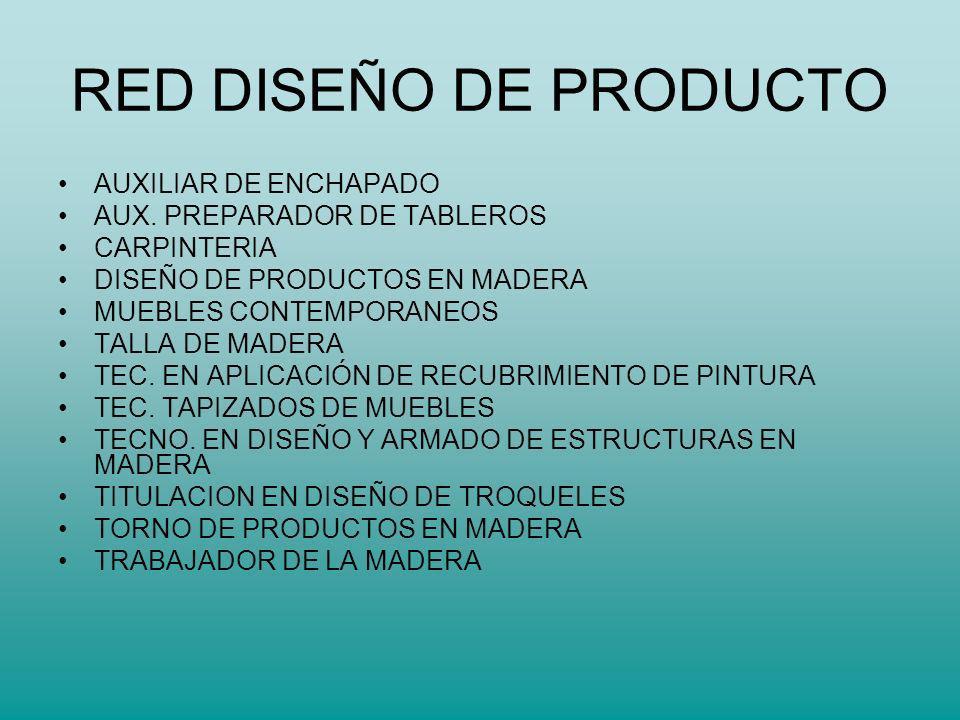 RED DISEÑO DE PRODUCTO AUXILIAR DE ENCHAPADO