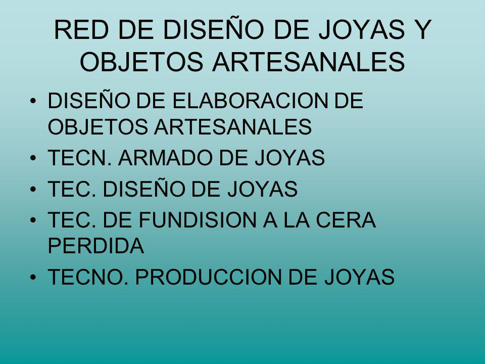 RED DE DISEÑO DE JOYAS Y OBJETOS ARTESANALES
