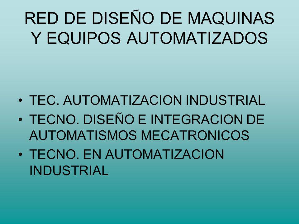 RED DE DISEÑO DE MAQUINAS Y EQUIPOS AUTOMATIZADOS