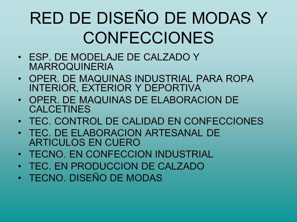 RED DE DISEÑO DE MODAS Y CONFECCIONES