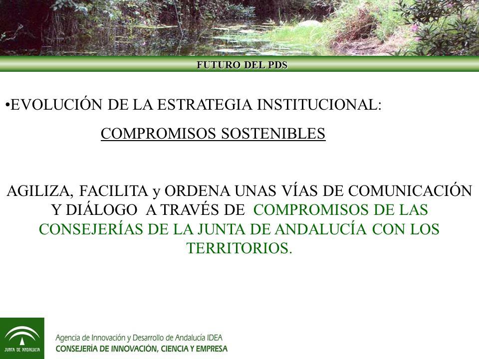 EVOLUCIÓN DE LA ESTRATEGIA INSTITUCIONAL: COMPROMISOS SOSTENIBLES