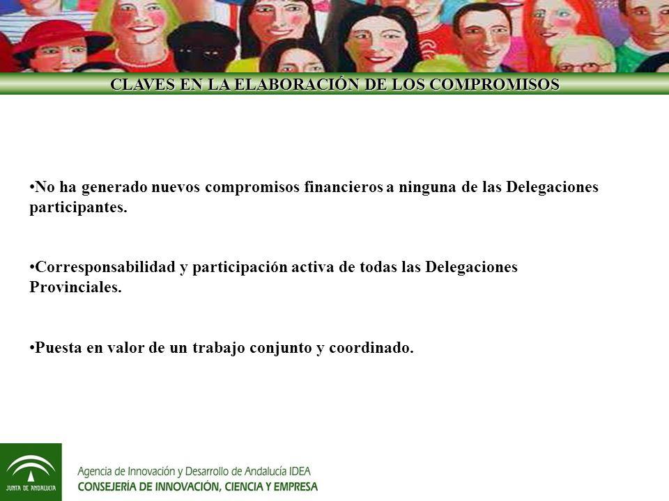 CLAVES EN LA ELABORACIÓN DE LOS COMPROMISOS