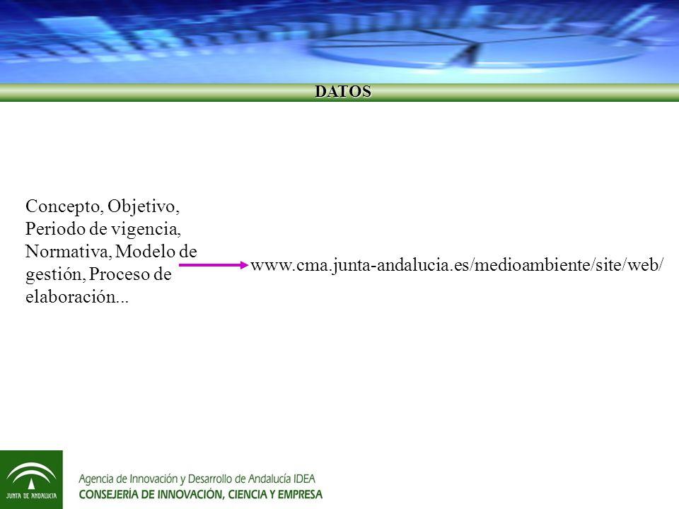 DATOS Concepto, Objetivo, Periodo de vigencia, Normativa, Modelo de gestión, Proceso de elaboración...