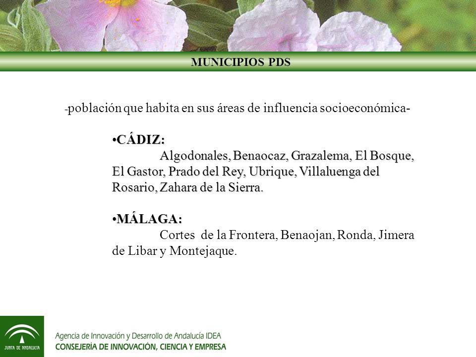Cortes de la Frontera, Benaojan, Ronda, Jimera de Libar y Montejaque.