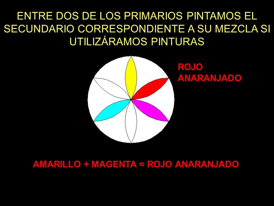 AMARILLO + MAGENTA = ROJO ANARANJADO