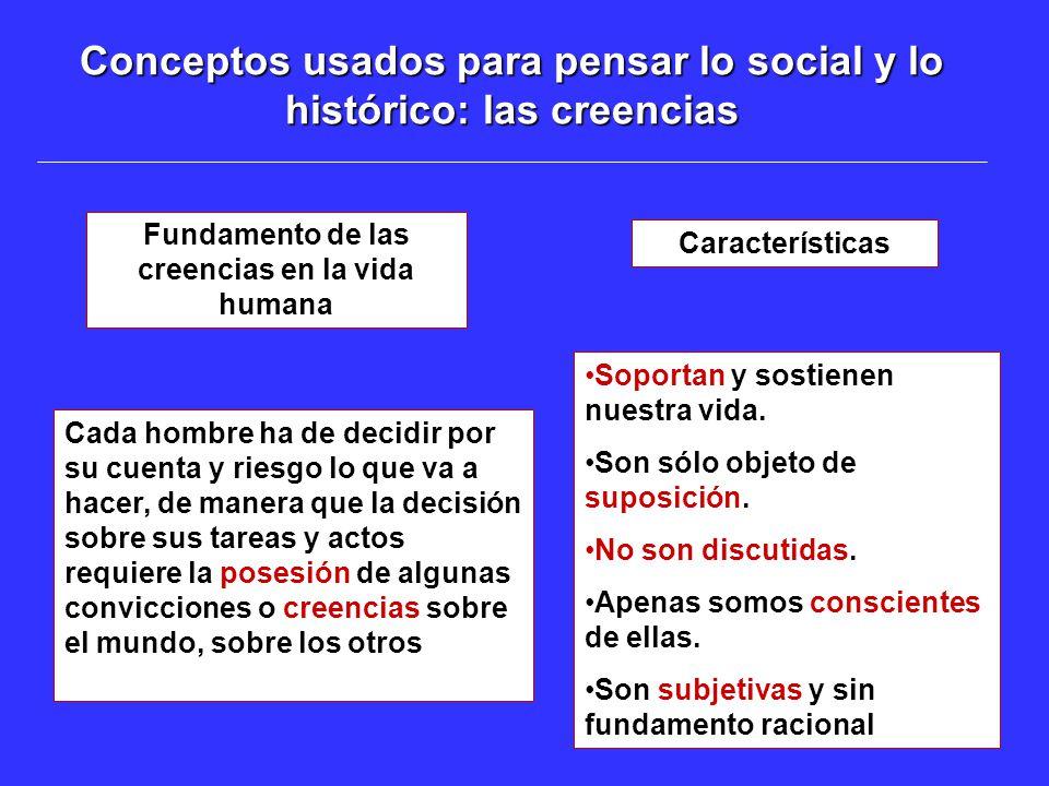 Conceptos usados para pensar lo social y lo histórico: las creencias