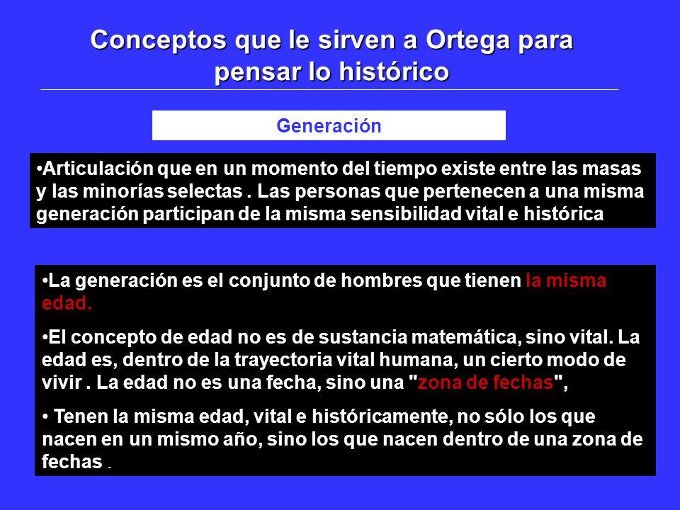 Conceptos que le sirven a Ortega para pensar lo histórico