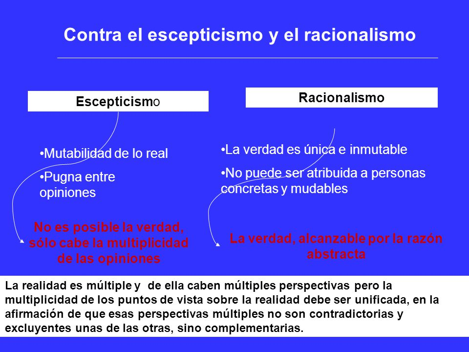 Contra el escepticismo y el racionalismo