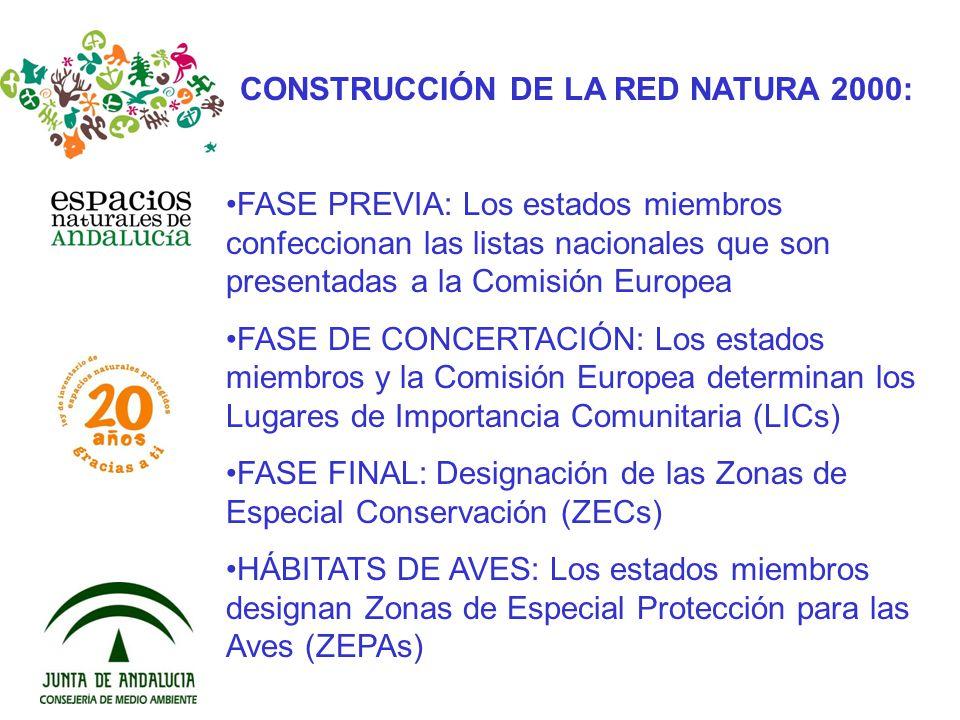 CONSTRUCCIÓN DE LA RED NATURA 2000: