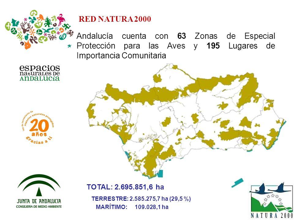 RED NATURA 2000 Andalucía cuenta con 63 Zonas de Especial Protección para las Aves y 195 Lugares de Importancia Comunitaria.