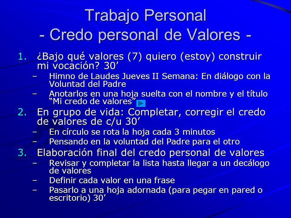 Trabajo Personal - Credo personal de Valores -