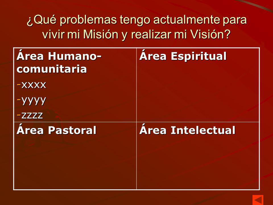 ¿Qué problemas tengo actualmente para vivir mi Misión y realizar mi Visión