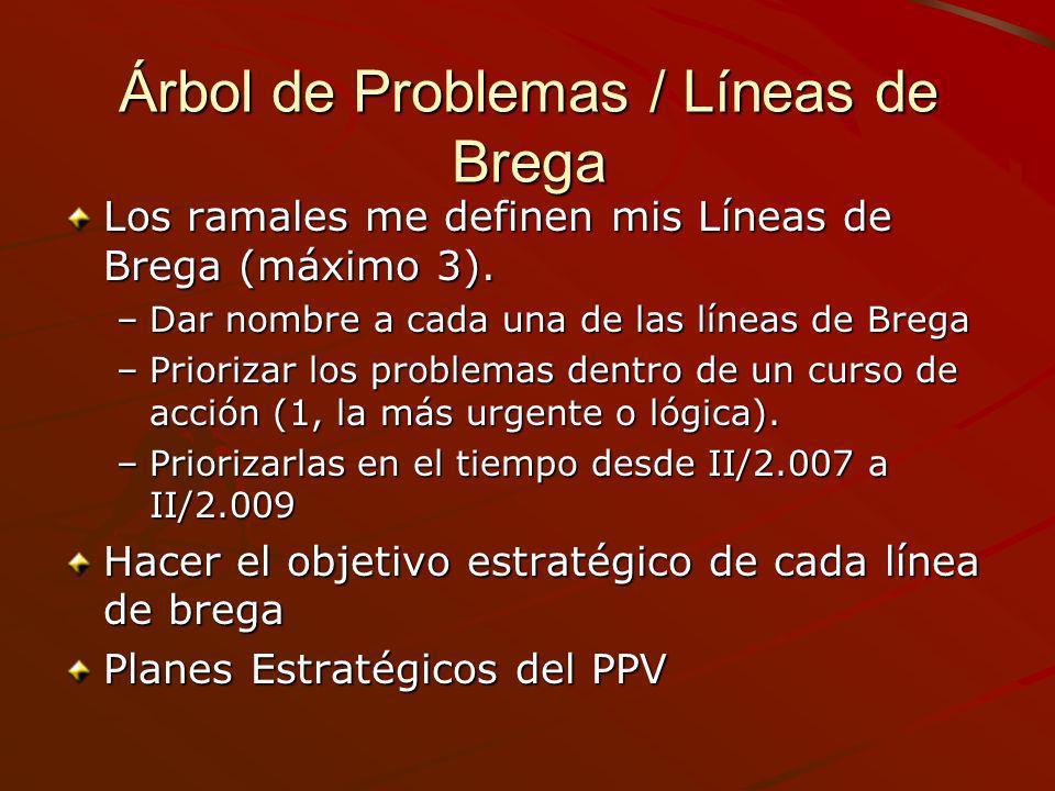 Árbol de Problemas / Líneas de Brega