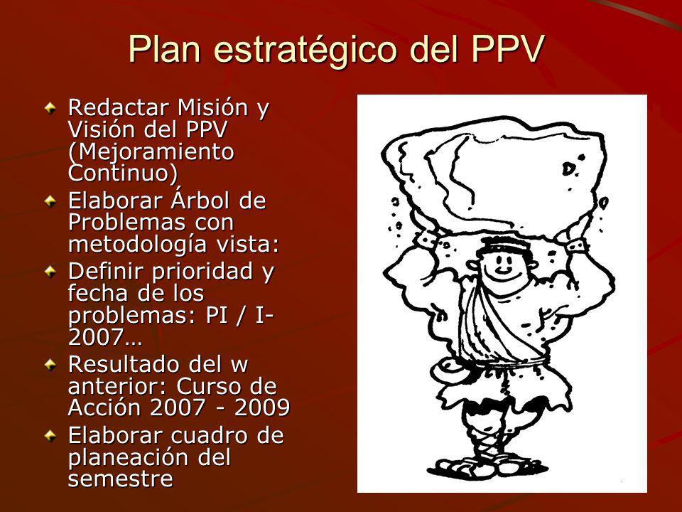 Plan estratégico del PPV