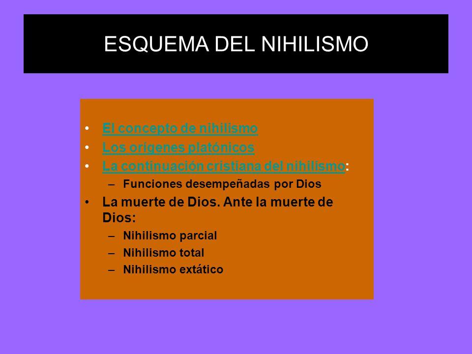 ESQUEMA DEL NIHILISMO El concepto de nihilismo Los orígenes platónicos
