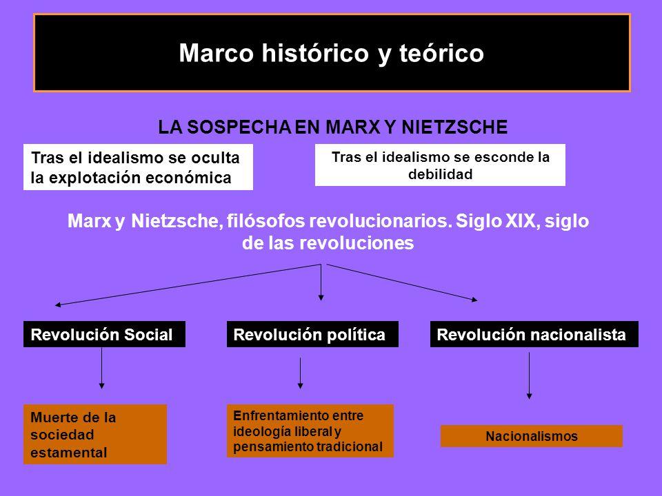 Marco histórico y teórico
